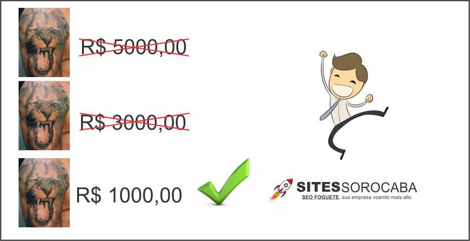 Criar sites baratos e com preços honestos